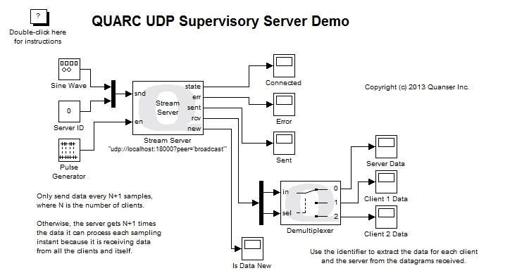 QUARC UDP Supervisory Demo :: QUARC Demos