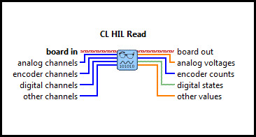Cl Hil Read Rcp Targets Library